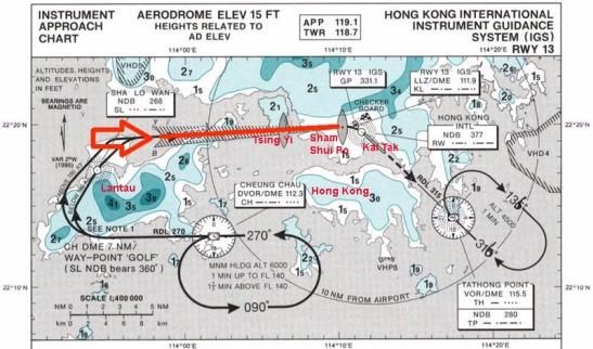 2. Rota de aterragem, com ponto crítico no final do traço vermelho (Ref. 1)