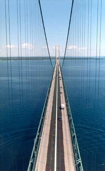 Ponte mais extensas mundo 13º